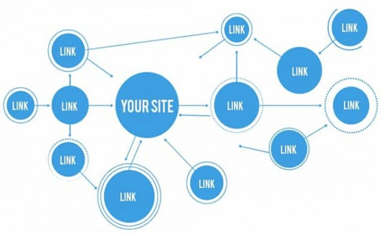 Jenis Backlink SEO